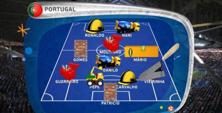 CompositionEquipePortugalFinaleEuro2016