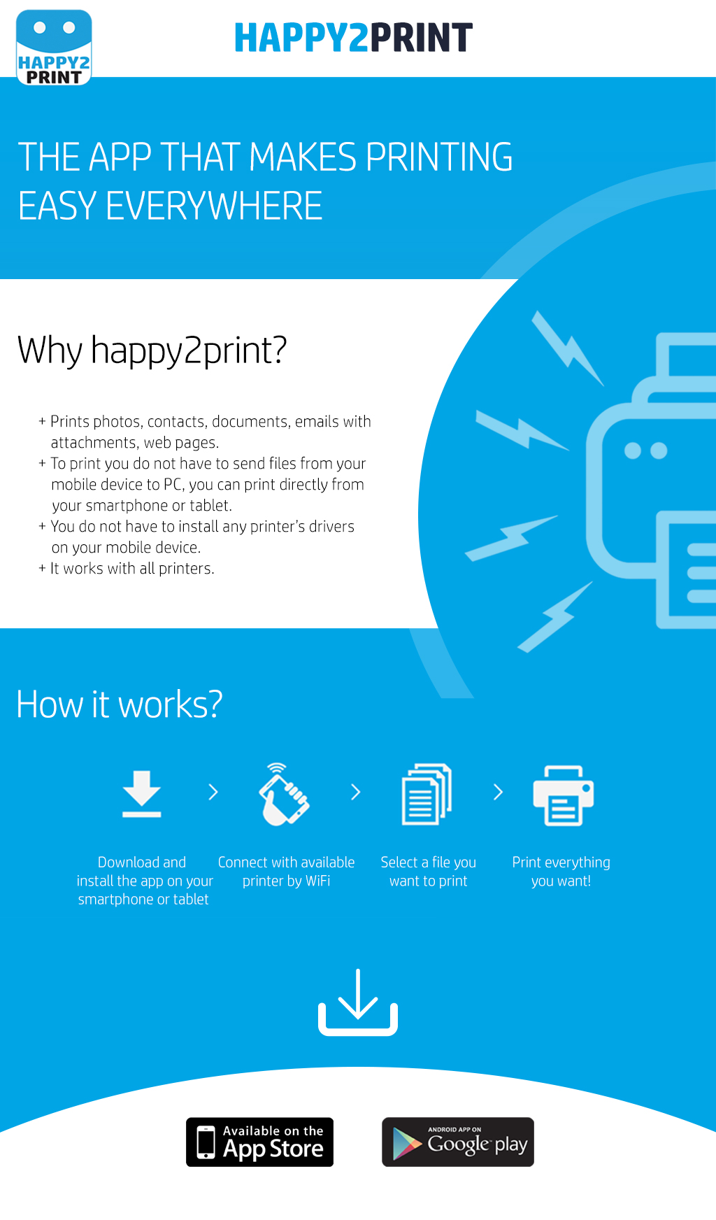 H2P_infographic_VF