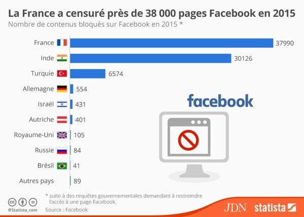 Facebook, Google, Soros... la dictature moderne - Page 3 10312435